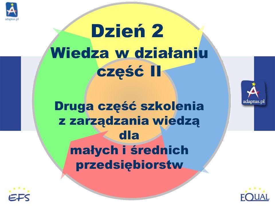 Dzień 2 Wiedza w działaniu część II Druga część szkolenia z zarządzania wiedzą dla małych i średnich przedsiębiorstw