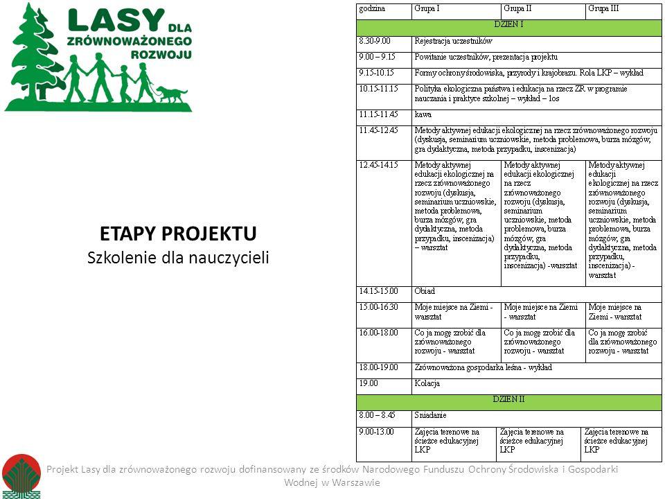 ETAPY PROJEKTU Szkolenie dla nauczycieli Projekt Lasy dla zrównoważonego rozwoju dofinansowany ze środków Narodowego Funduszu Ochrony Środowiska i Gospodarki Wodnej w Warszawie