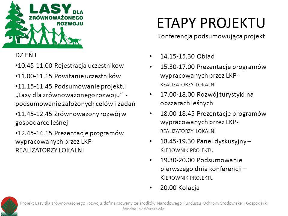 ETAPY PROJEKTU Konferencja podsumowująca projekt DZIEŃ I 10.45-11.00 Rejestracja uczestników 11.00-11.15 Powitanie uczestników 11.15-11.45 Podsumowanie projektu Lasy dla zrównoważonego rozwoju - podsumowanie założonych celów i zadań 11.45-12.45 Zrównoważony rozwój w gospodarce leśnej 12.45-14.15 Prezentacje programów wypracowanych przez LKP- REALIZATORZY LOKALNI Projekt Lasy dla zrównoważonego rozwoju dofinansowany ze środków Narodowego Funduszu Ochrony Środowiska i Gospodarki Wodnej w Warszawie 14.15-15.30 Obiad 15.30-17.00 Prezentacje programów wypracowanych przez LKP- REALIZATORZY LOKALNI 17.00-18.00 Rozwój turystyki na obszarach leśnych 18.00-18.45 Prezentacje programów wypracowanych przez LKP- REALIZATORZY LOKALNI 18.45-19.30 Panel dyskusyjny – K IEROWNIK PROJEKTU 19.30-20.00 Podsumowanie pierwszego dnia konferencji – K IEROWNIK PROJEKTU 20.00 Kolacja