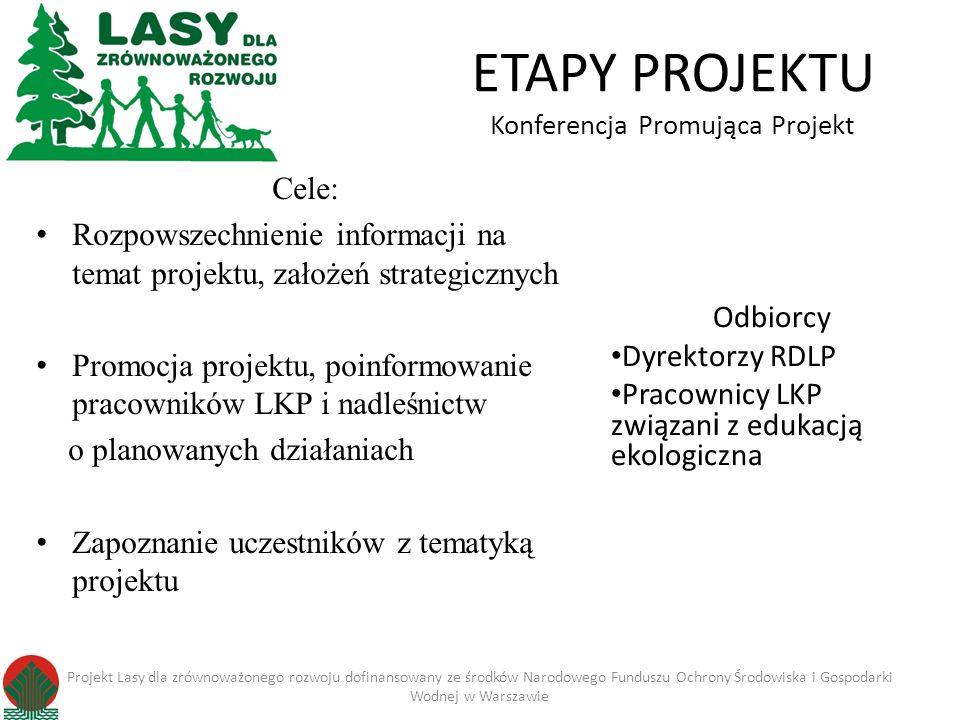 ETAPY PROJEKTU Konferencja Promująca Projekt Cele: Rozpowszechnienie informacji na temat projektu, założeń strategicznych Promocja projektu, poinformowanie pracowników LKP i nadleśnictw o planowanych działaniach Zapoznanie uczestników z tematyką projektu Odbiorcy Dyrektorzy RDLP Pracownicy LKP związan i z edukacją ekologiczna Projekt Lasy dla zrównoważonego rozwoju dofinansowany ze środków Narodowego Funduszu Ochrony Środowiska i Gospodarki Wodnej w Warszawie