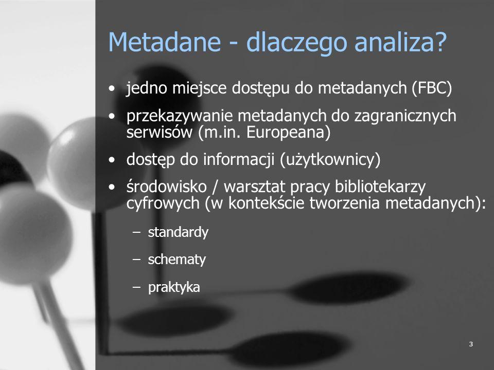 3 Metadane - dlaczego analiza? jedno miejsce dostępu do metadanych (FBC) przekazywanie metadanych do zagranicznych serwisów (m.in. Europeana) dostęp d