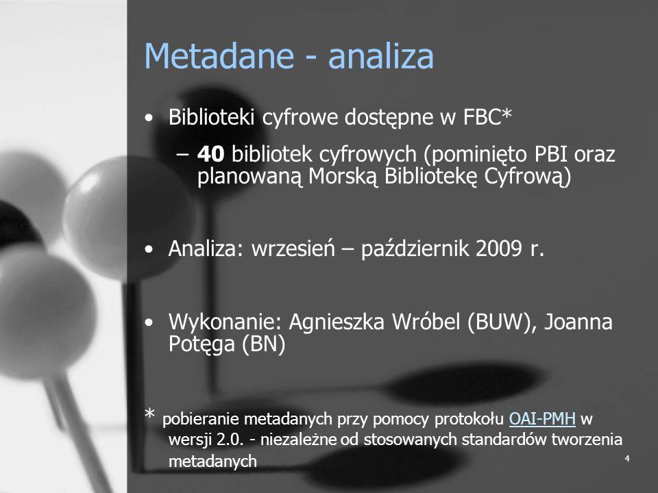 4 Metadane - analiza Biblioteki cyfrowe dostępne w FBC* –40 bibliotek cyfrowych (pominięto PBI oraz planowaną Morską Bibliotekę Cyfrową) Analiza: wrze
