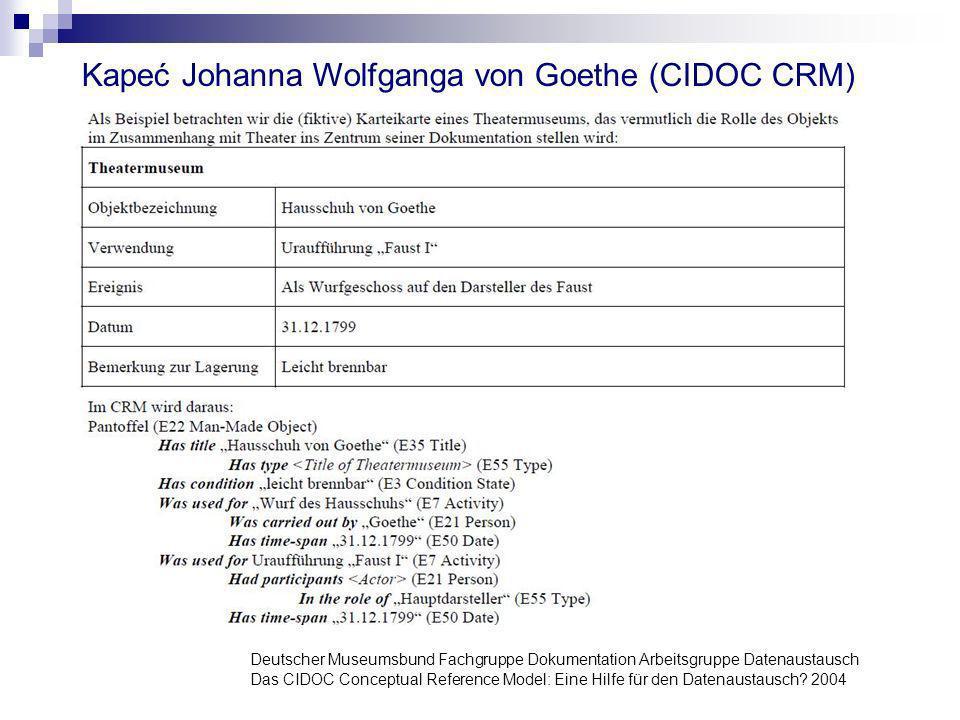 Deutscher Museumsbund Fachgruppe Dokumentation Arbeitsgruppe Datenaustausch Das CIDOC Conceptual Reference Model: Eine Hilfe für den Datenaustausch? 2