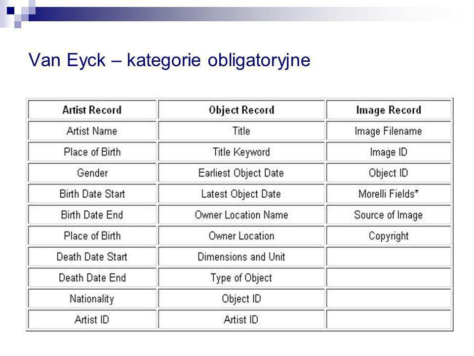 Van Eyck – kategorie obligatoryjne
