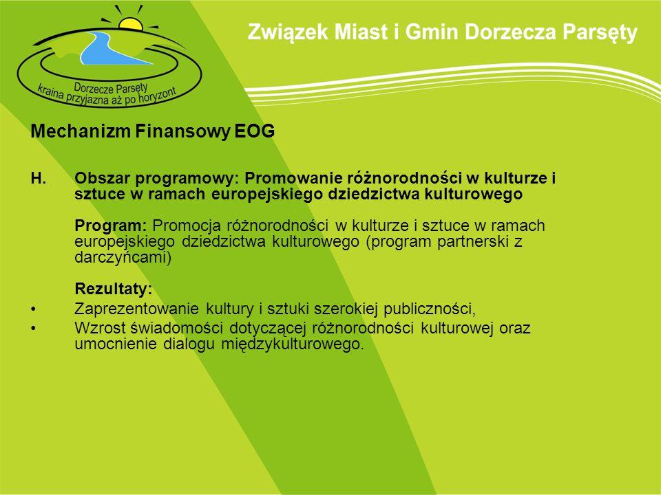 Mechanizm Finansowy EOG H. Obszar programowy: Promowanie różnorodności w kulturze i sztuce w ramach europejskiego dziedzictwa kulturowego Program: Pro