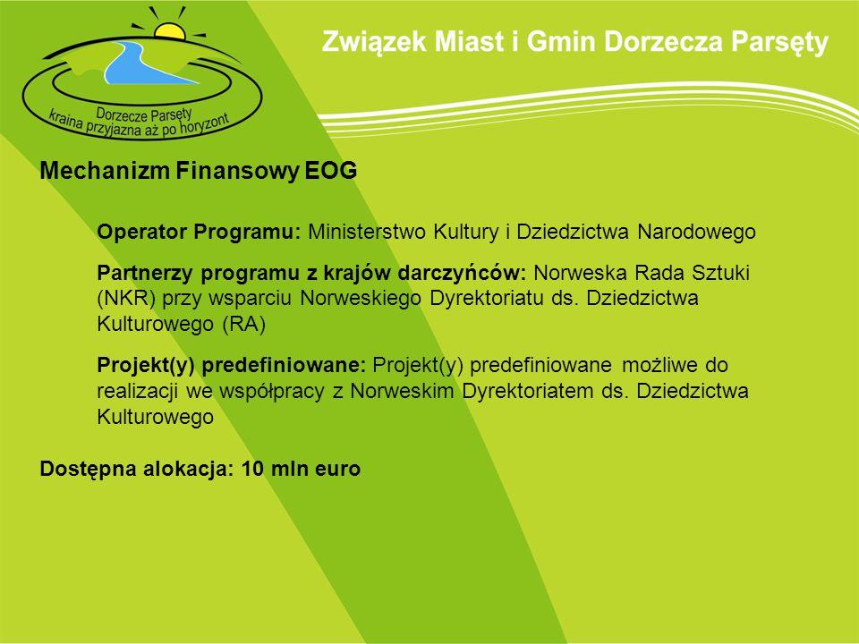 Mechanizm Finansowy EOG Operator Programu: Ministerstwo Kultury i Dziedzictwa Narodowego Partnerzy programu z krajów darczyńców: Norweska Rada Sztuki