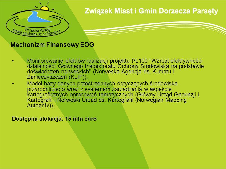 Mechanizm Finansowy EOG Monitorowanie efektów realizacji projektu PL100 Wzrost efektywności działalności Głównego Inspektoratu Ochrony Środowiska na p