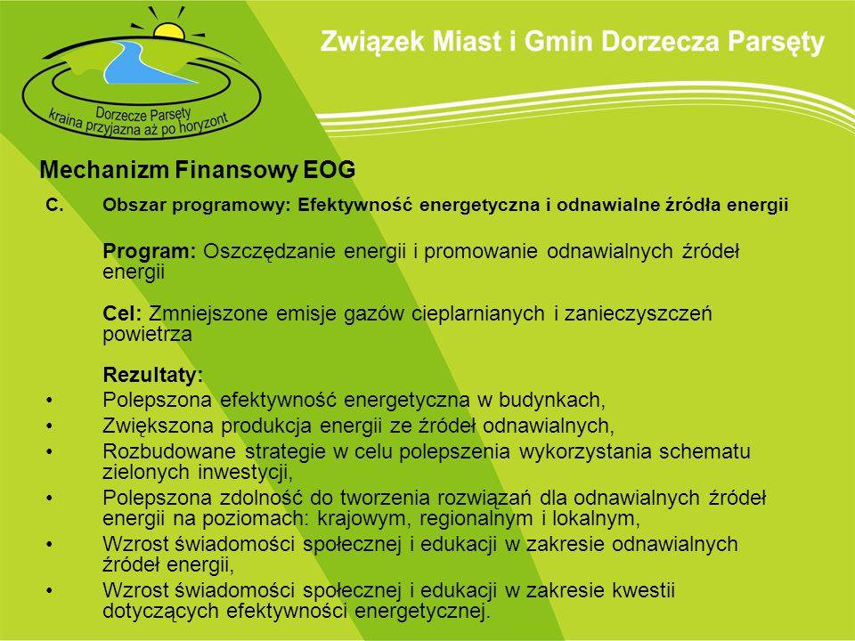 Mechanizm Finansowy EOG Operator Programu: Ministerstwo Środowiska z pomocą Narodowego Funduszu Ochrony Środowiska i Gospodarki Wodnej Projekt(y) pre-definiowany(e): Działania edukacyjne i promocyjne w zakresie efektywności energetycznej oraz wykorzystania odnawialnych źródeł energii, włączając ideę domów przyjaznych środowisku Dostępna alokacja: 75 mln euro