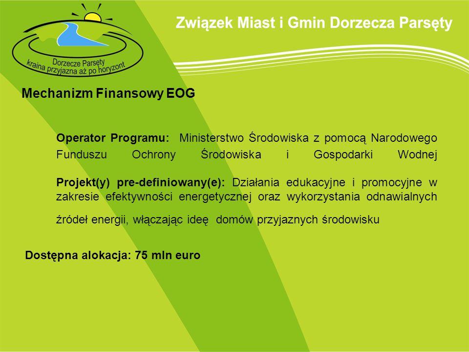 Mechanizm Finansowy EOG Operator Programu: Ministerstwo Środowiska z pomocą Narodowego Funduszu Ochrony Środowiska i Gospodarki Wodnej Projekt(y) pre-