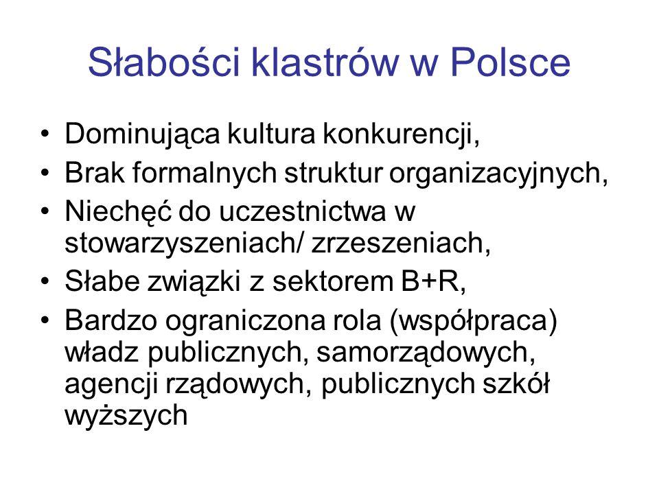 Słabości klastrów w Polsce Dominująca kultura konkurencji, Brak formalnych struktur organizacyjnych, Niechęć do uczestnictwa w stowarzyszeniach/ zrzes