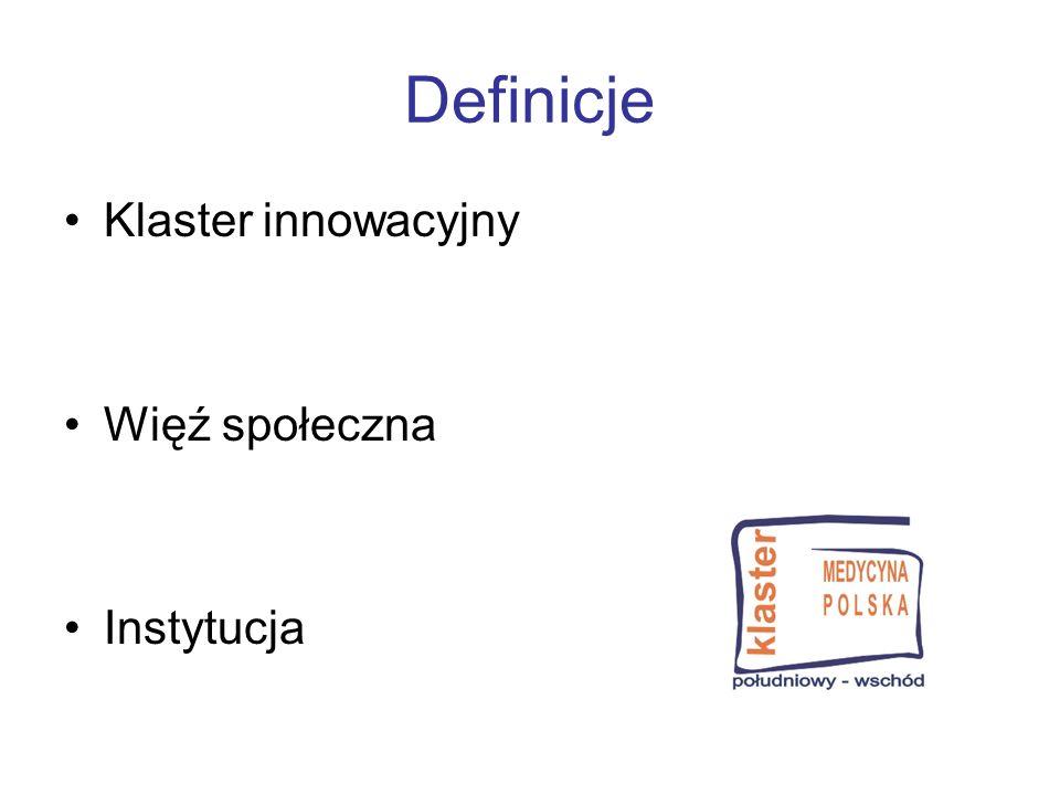Definicje Klaster innowacyjny Więź społeczna Instytucja