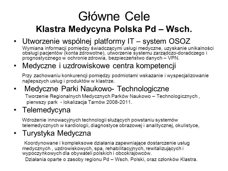 Główne Cele Klastra Medycyna Polska Pd – Wsch. Utworzenie wspólnej platformy IT – system OSOZ Wymiana informacji pomiędzy świadczącymi usługi medyczne