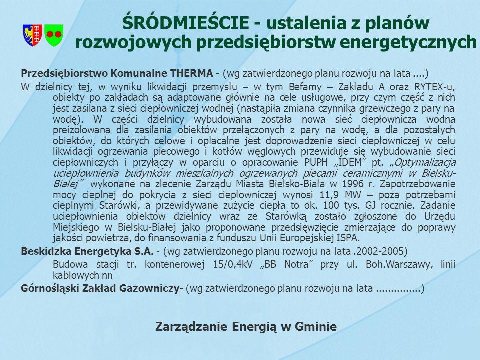 ŚRÓDMIEŚCIE - ustalenia z planów rozwojowych przedsiębiorstw energetycznych Przedsiębiorstwo Komunalne THERMA - (wg zatwierdzonego planu rozwoju na la