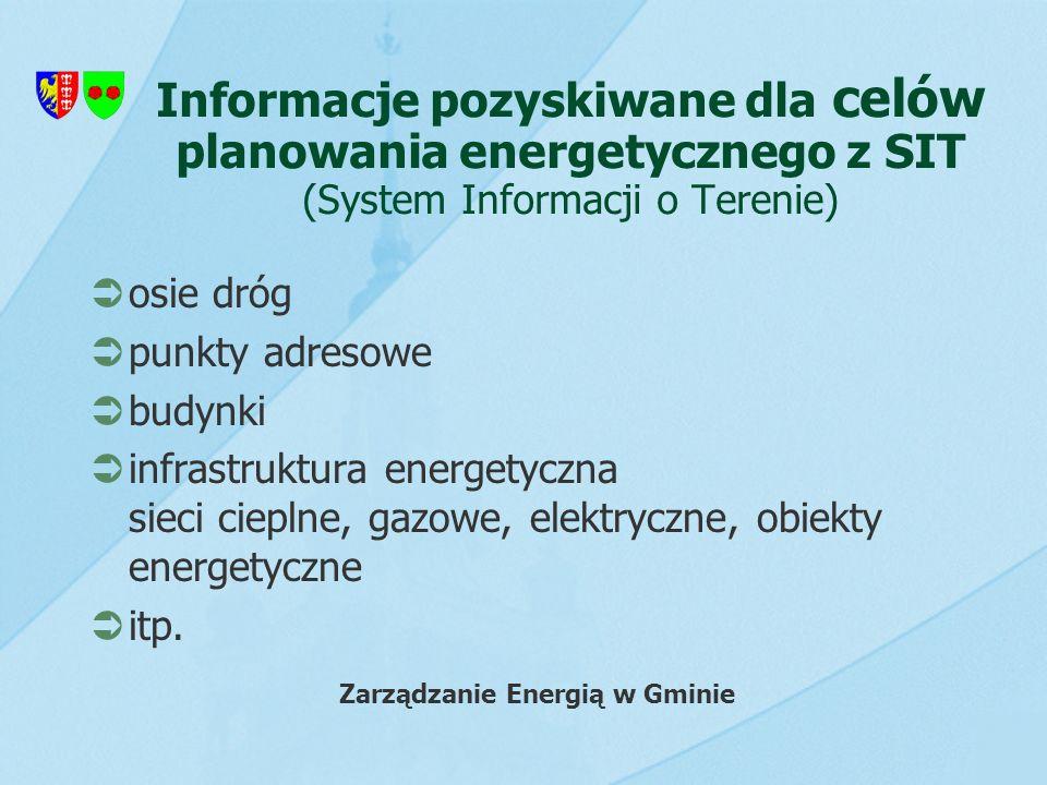 Informacje pozyskiwane dla celów planowania energetycznego z SIT (System Informacji o Terenie) Üosie dróg Üpunkty adresowe Übudynki Üinfrastruktura en