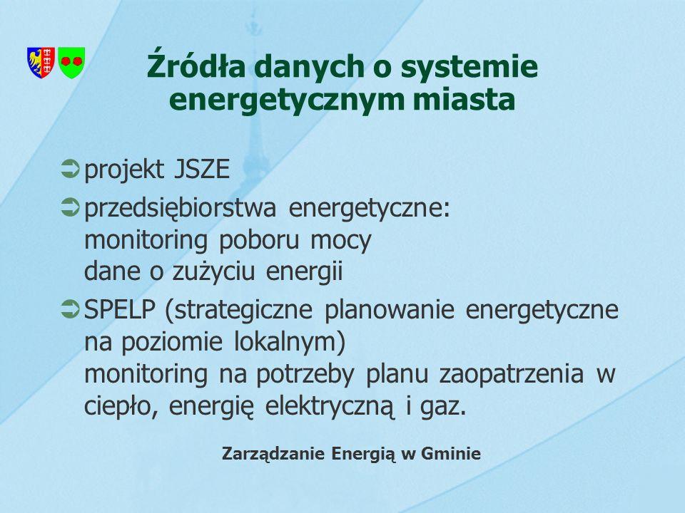 Źródła danych o systemie energetycznym miasta Üprojekt JSZE Üprzedsiębiorstwa energetyczne: monitoring poboru mocy dane o zużyciu energii ÜSPELP (stra