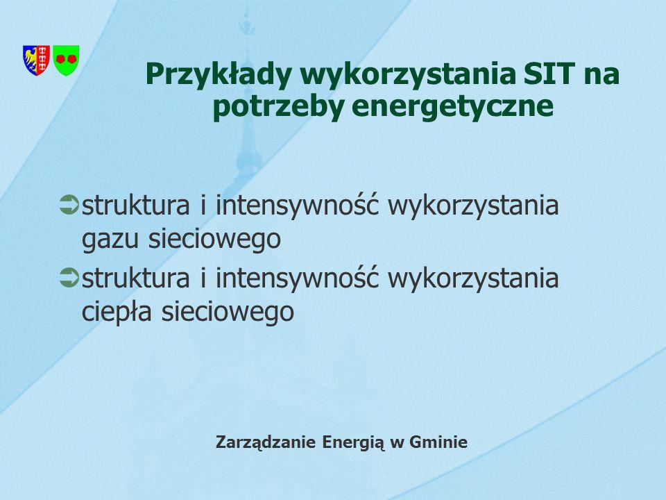 Przykłady wykorzystania SIT na potrzeby energetyczne Üstruktura i intensywność wykorzystania gazu sieciowego Üstruktura i intensywność wykorzystania c