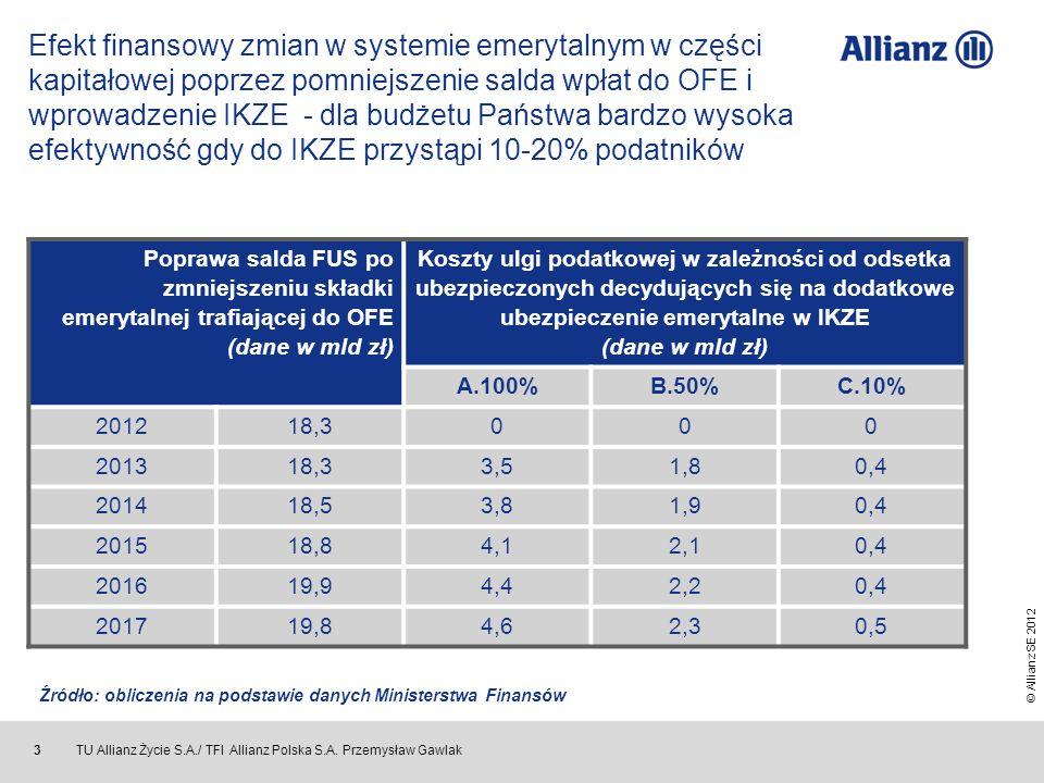 © Allianz SE 2012 TU Allianz Życie S.A./ TFI Allianz Polska S.A. Przemysław Gawlak 3 Efekt finansowy zmian w systemie emerytalnym w części kapitałowej