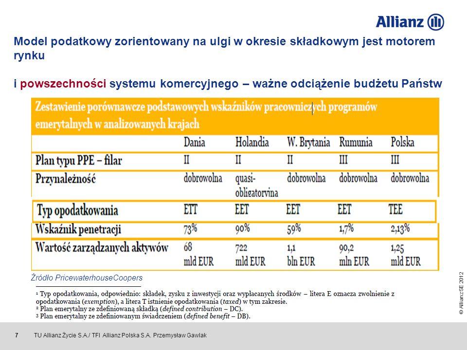 © Allianz SE 2012 TU Allianz Życie S.A./ TFI Allianz Polska S.A. Przemysław Gawlak 7 Źródło PricewaterhouseCoopers Model podatkowy zorientowany na ulg