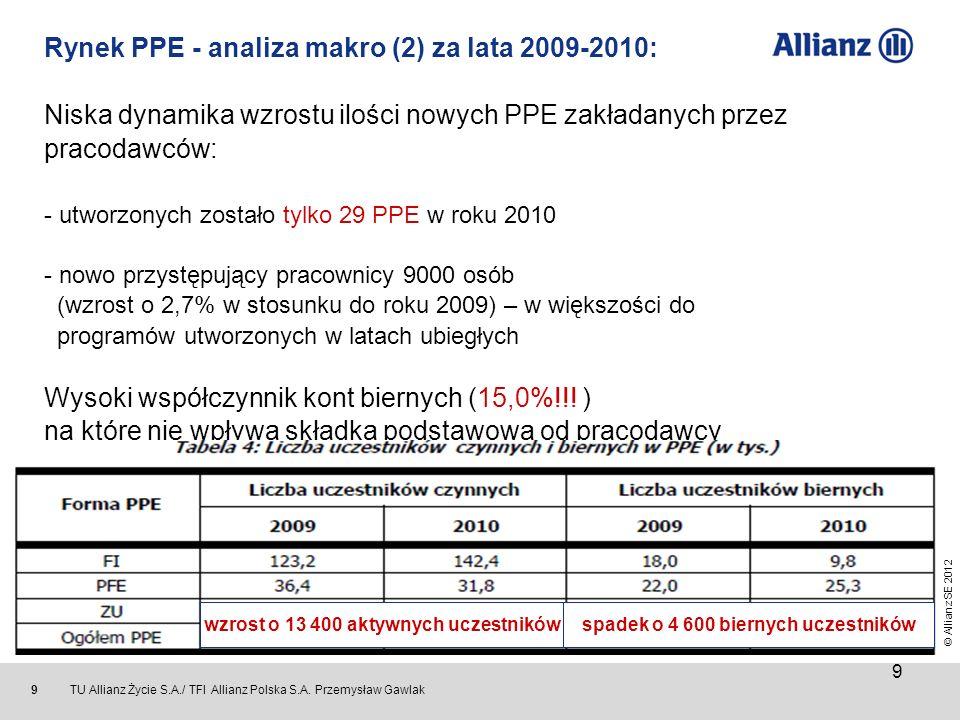 © Allianz SE 2012 TU Allianz Życie S.A./ TFI Allianz Polska S.A. Przemysław Gawlak 9 Rynek PPE - analiza makro (2) za lata 2009-2010: Niska dynamika w