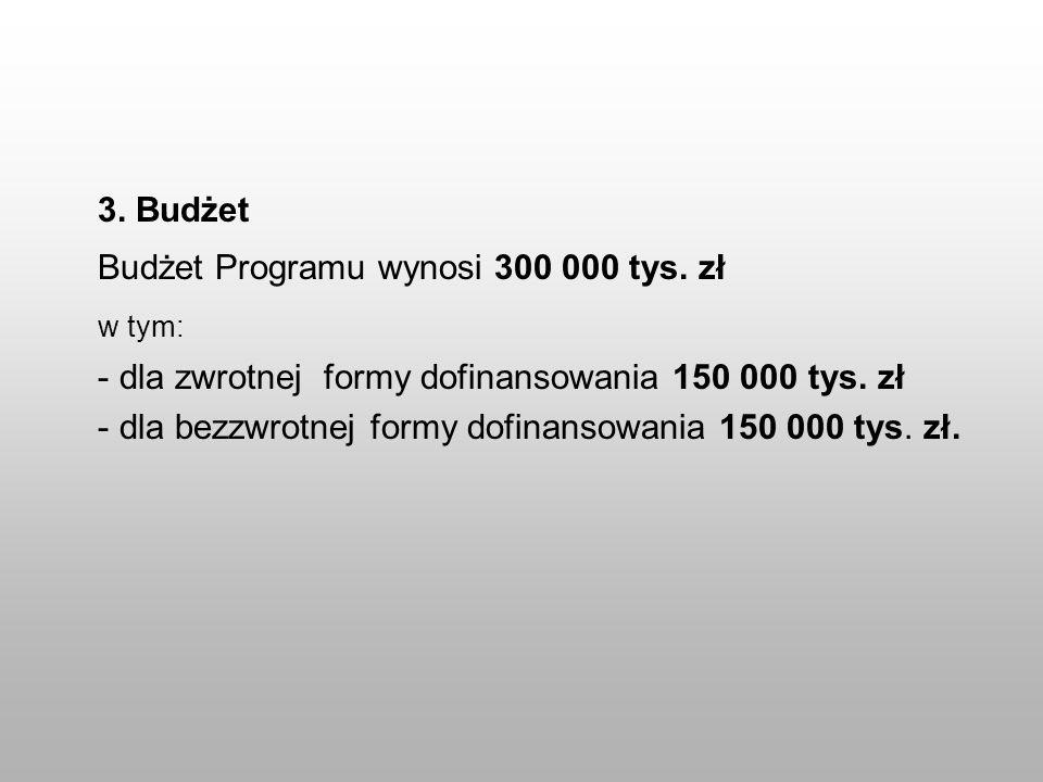 3. Budżet Budżet Programu wynosi 300 000 tys. zł w tym: - dla zwrotnej formy dofinansowania 150 000 tys. zł - dla bezzwrotnej formy dofinansowania 150
