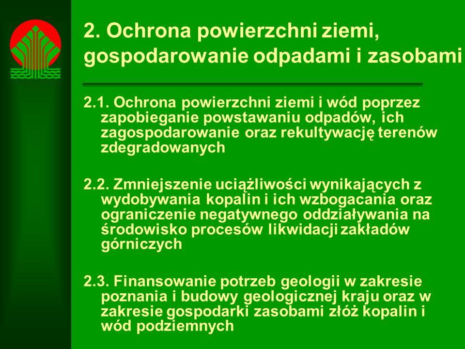 2.Ochrona powierzchni ziemi, gospodarowanie odpadami i zasobami 2.1.