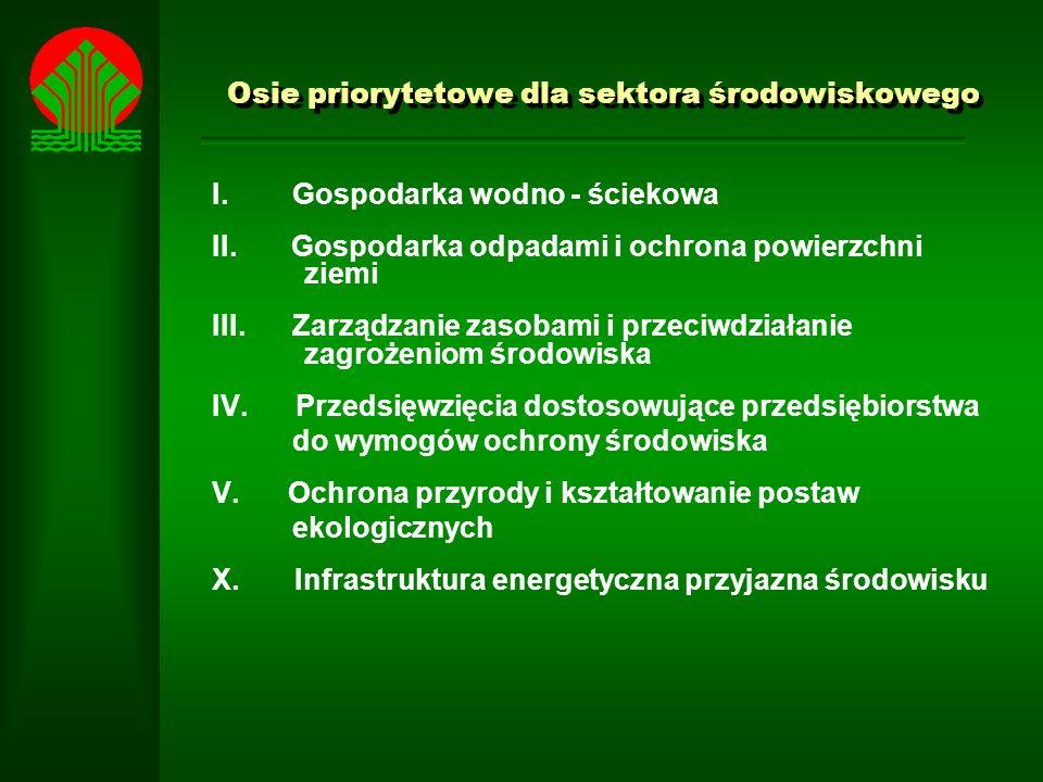 Osie priorytetowe dla sektora środowiskowego I.Gospodarka wodno - ściekowa II.