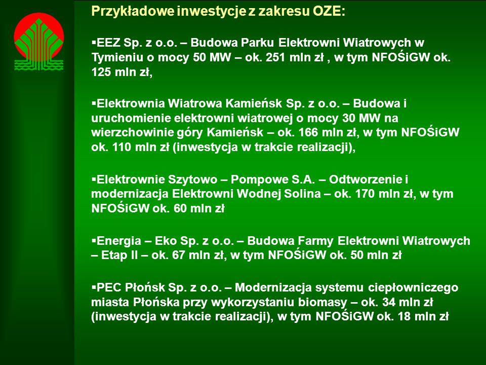 Przykładowe inwestycje z zakresu OZE: EEZ Sp.z o.o.
