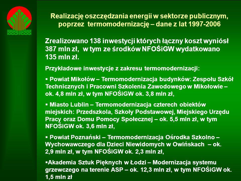 Realizację oszczędzania energii w sektorze publicznym, poprzez termomodernizację – dane z lat 1997-2006 Zrealizowano 138 inwestycji których łączny koszt wyniósł 387 mln zł, w tym ze środków NFOŚiGW wydatkowano 135 mln zł.