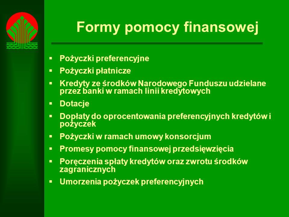 Formy pomocy finansowej Pożyczki preferencyjne Pożyczki płatnicze Kredyty ze środków Narodowego Funduszu udzielane przez banki w ramach linii kredytowych Dotacje Dopłaty do oprocentowania preferencyjnych kredytów i pożyczek Pożyczki w ramach umowy konsorcjum Promesy pomocy finansowej przedsięwzięcia Poręczenia spłaty kredytów oraz zwrotu środków zagranicznych Umorzenia pożyczek preferencyjnych