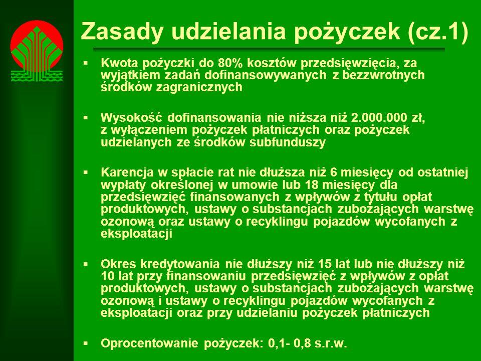 Zasady udzielania pożyczek (cz.1) Kwota pożyczki do 80% kosztów przedsięwzięcia, za wyjątkiem zadań dofinansowywanych z bezzwrotnych środków zagranicznych Wysokość dofinansowania nie niższa niż 2.000.000 zł, z wyłączeniem pożyczek płatniczych oraz pożyczek udzielanych ze środków subfunduszy Karencja w spłacie rat nie dłuższa niż 6 miesięcy od ostatniej wypłaty określonej w umowie lub 18 miesięcy dla przedsięwzięć finansowanych z wpływów z tytułu opłat produktowych, ustawy o substancjach zubożających warstwę ozonową oraz ustawy o recyklingu pojazdów wycofanych z eksploatacji Okres kredytowania nie dłuższy niż 15 lat lub nie dłuższy niż 10 lat przy finansowaniu przedsięwzięć z wpływów z opłat produktowych, ustawy o substancjach zubożających warstwę ozonową i ustawy o recyklingu pojazdów wycofanych z eksploatacji oraz przy udzielaniu pożyczek płatniczych Oprocentowanie pożyczek: 0,1- 0,8 s.r.w.