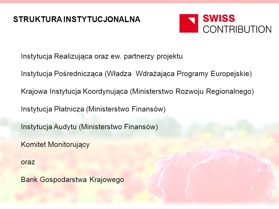 STRUKTURA INSTYTUCJONALNA Instytucja Realizująca oraz ew. partnerzy projektu Instytucja Pośrednicząca (Władza Wdrażająca Programy Europejskie) Krajowa