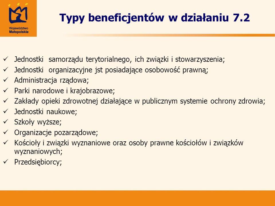 Typy beneficjentów w działaniu 7.2 Jednostki samorządu terytorialnego, ich związki i stowarzyszenia; Jednostki organizacyjne jst posiadające osobowość