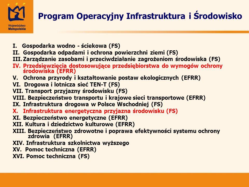 Program Operacyjny Infrastruktura i Środowisko I. Gospodarka wodno - ściekowa (FS) II.Gospodarka odpadami i ochrona powierzchni ziemi (FS) III.Zarządz