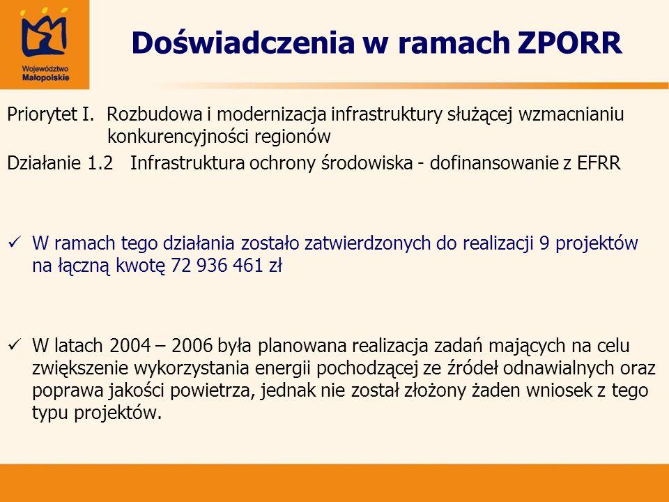 Doświadczenia w ramach ZPORR Priorytet I. Rozbudowa i modernizacja infrastruktury służącej wzmacnianiu konkurencyjności regionów Działanie 1.2 Infrast