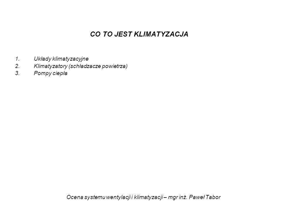 CO TO JEST KLIMATYZACJA 1.Układy klimatyzacyjne 2.Klimatyzatory (schładzacze powietrza) 3.Pompy ciepła