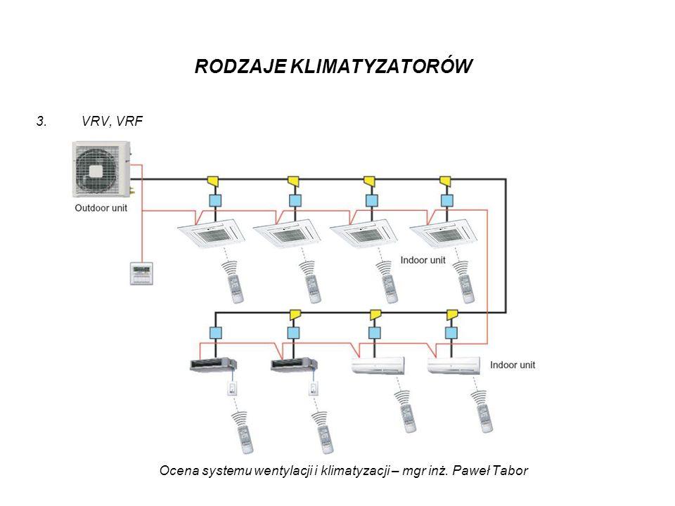 Ocena systemu wentylacji i klimatyzacji – mgr inż. Paweł Tabor RODZAJE KLIMATYZATORÓW 3.VRV, VRF