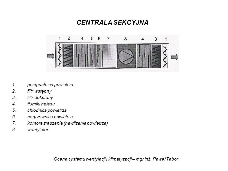 Ocena systemu wentylacji i klimatyzacji – mgr inż. Paweł Tabor CENTRALA SEKCYJNA 1.przepustnica powietrza 2.filtr wstępny 3.filtr dokładny 4.tłumiki h