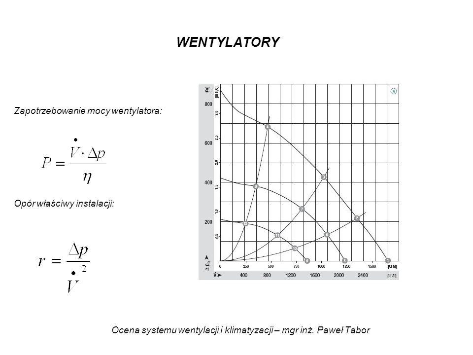 Ocena systemu wentylacji i klimatyzacji – mgr inż. Paweł Tabor WENTYLATORY Zapotrzebowanie mocy wentylatora: Opór właściwy instalacji:
