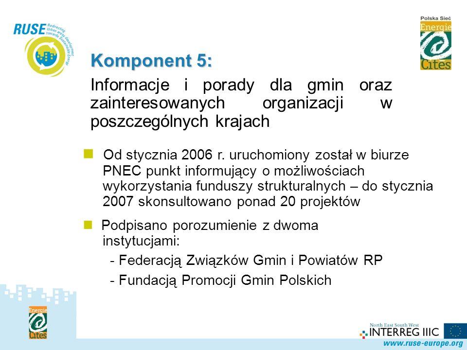 Polska Sieć Komponent 5: Informacje i porady dla gmin oraz zainteresowanych organizacji w poszczególnych krajach Od stycznia 2006 r. uruchomiony zosta