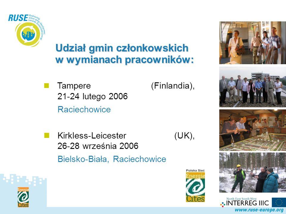 Polska Sieć Tampere (Finlandia), 21-24 lutego 2006 Raciechowice Kirkless-Leicester (UK), 26-28 września 2006 Bielsko-Biała, Raciechowice Udział gmin c