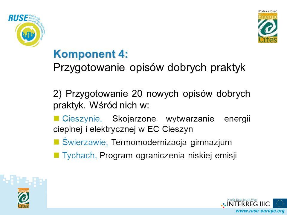 Polska Sieć Komponent 4: Przygotowanie opisów dobrych praktyk 2) Przygotowanie 20 nowych opisów dobrych praktyk. Wśród nich w: Cieszynie, Skojarzone w