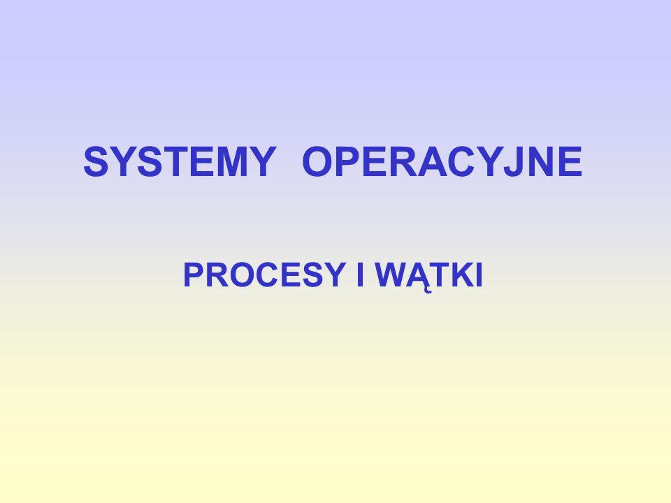 SYSTEMY OPERACYJNE PROCESY I WĄTKI