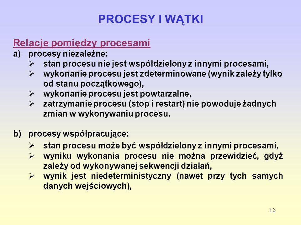 12 PROCESY I WĄTKI Relacje pomiędzy procesami a)procesy niezależne: stan procesu nie jest współdzielony z innymi procesami, wykonanie procesu jest zde