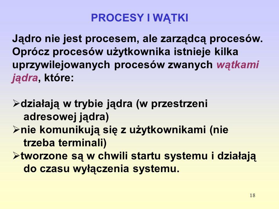 18 PROCESY I WĄTKI Jądro nie jest procesem, ale zarządcą procesów. Oprócz procesów użytkownika istnieje kilka uprzywilejowanych procesów zwanych wątka