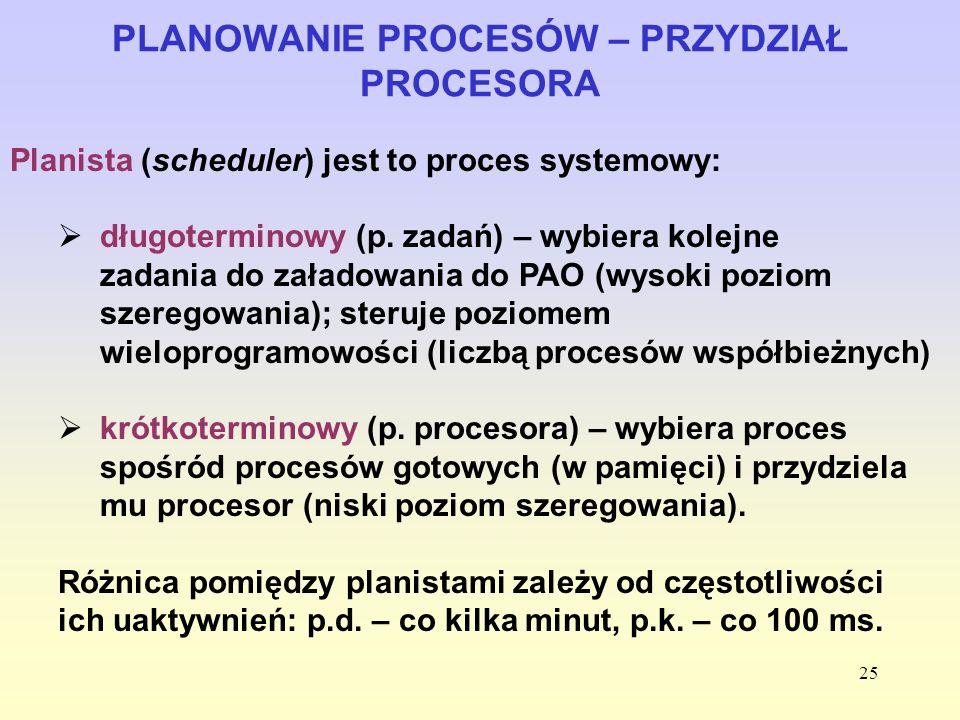 25 PLANOWANIE PROCESÓW – PRZYDZIAŁ PROCESORA Planista (scheduler) jest to proces systemowy: długoterminowy (p. zadań) – wybiera kolejne zadania do zał