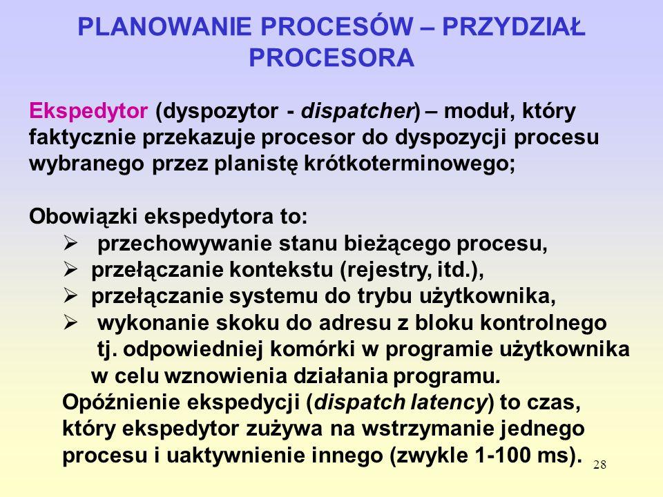 28 PLANOWANIE PROCESÓW – PRZYDZIAŁ PROCESORA Ekspedytor (dyspozytor - dispatcher) – moduł, który faktycznie przekazuje procesor do dyspozycji procesu