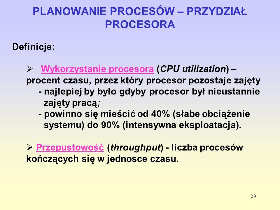 29 PLANOWANIE PROCESÓW – PRZYDZIAŁ PROCESORA Definicje: Wykorzystanie procesora (CPU utilization) – procent czasu, przez który procesor pozostaje zaję
