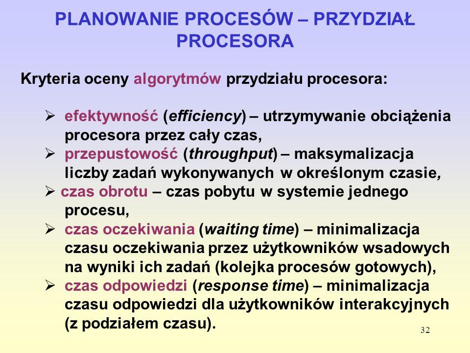 32 PLANOWANIE PROCESÓW – PRZYDZIAŁ PROCESORA Kryteria oceny algorytmów przydziału procesora: efektywność (efficiency) – utrzymywanie obciążenia proces