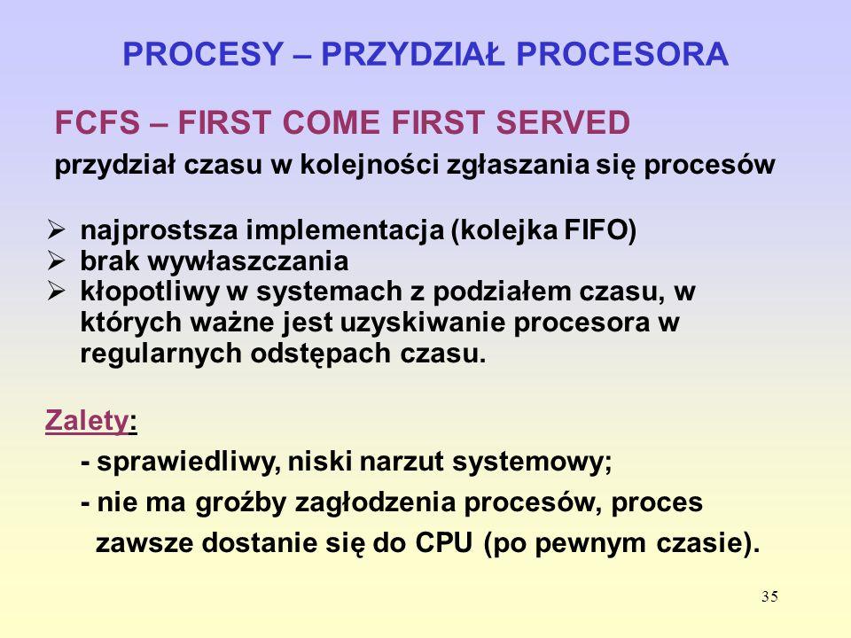 35 PROCESY – PRZYDZIAŁ PROCESORA FCFS – FIRST COME FIRST SERVED przydział czasu w kolejności zgłaszania się procesów najprostsza implementacja (kolejk