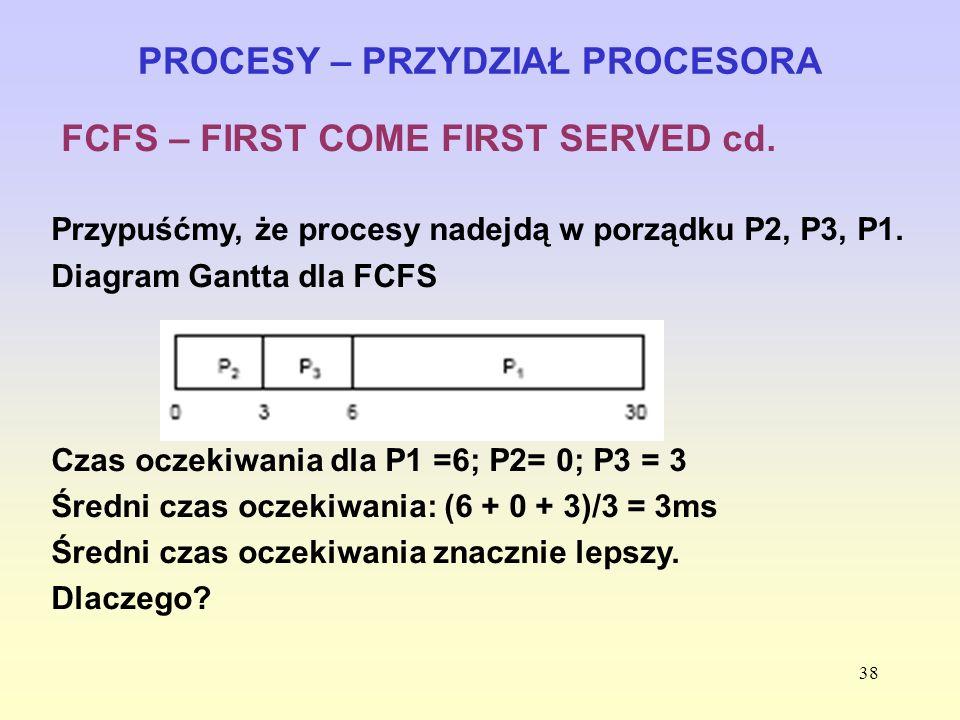 38 PROCESY – PRZYDZIAŁ PROCESORA FCFS – FIRST COME FIRST SERVED cd. Przypuśćmy, że procesy nadejdą w porządku P2, P3, P1. Diagram Gantta dla FCFS Czas